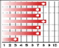 Кофе Гопион сорт Gran Miscela Dolce 20 процентов рабусты делают его большим энергетиком